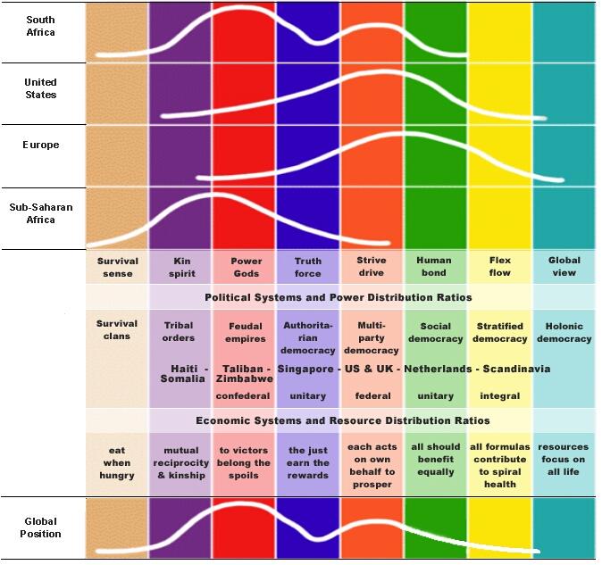 Politicial-Economic Systems