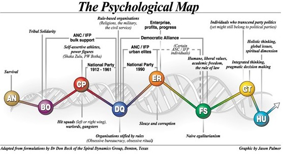 Psychological Map