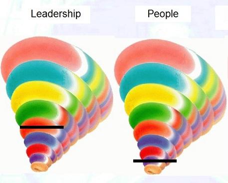 'Spiral Balloon' - copyright © 1996 NVC Inc