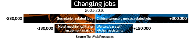 Work-Foundation-2011[1]